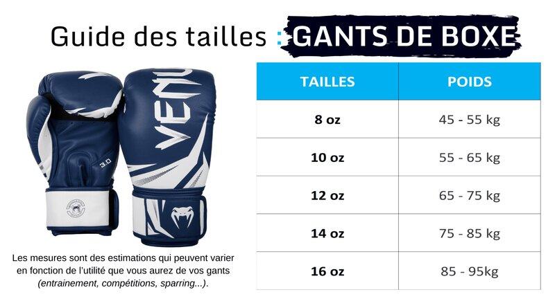 gants de boxe guide des tailles